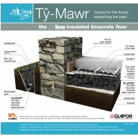 Ty-Mawr Sublime Floor System