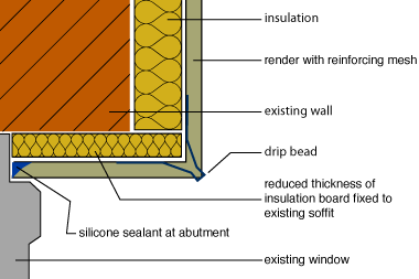GreenSpec: Housing Retrofit: Wall Insulation - Insulated Render